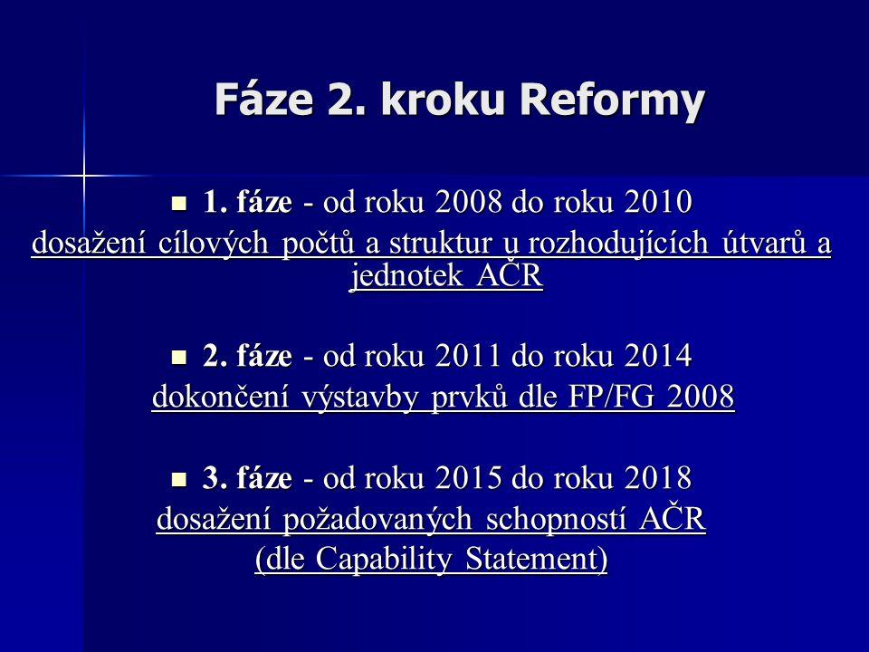 Fáze 2. kroku Reformy 1. fáze - od roku 2008 do roku 2010