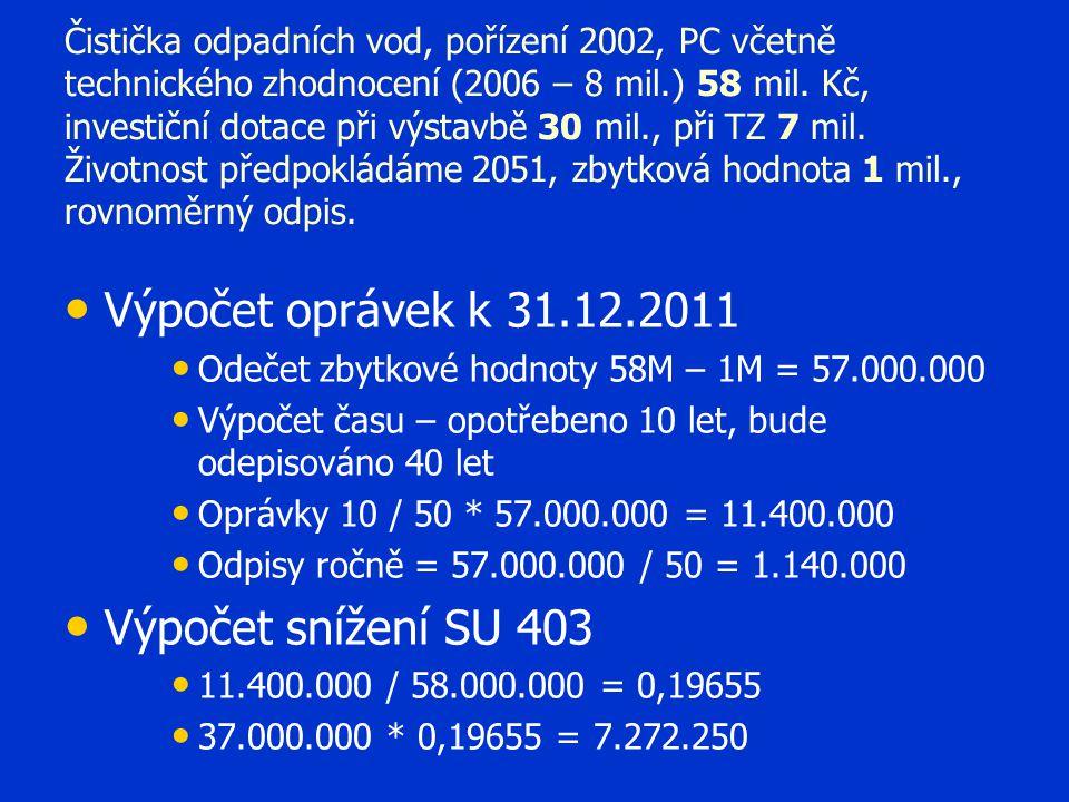 Výpočet oprávek k 31.12.2011 Výpočet snížení SU 403