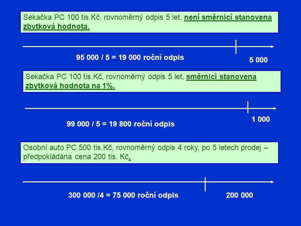 Sekačka PC 100 tis.Kč, rovnoměrný odpis 5 let, není směrnicí stanovena zbytková hodnota.