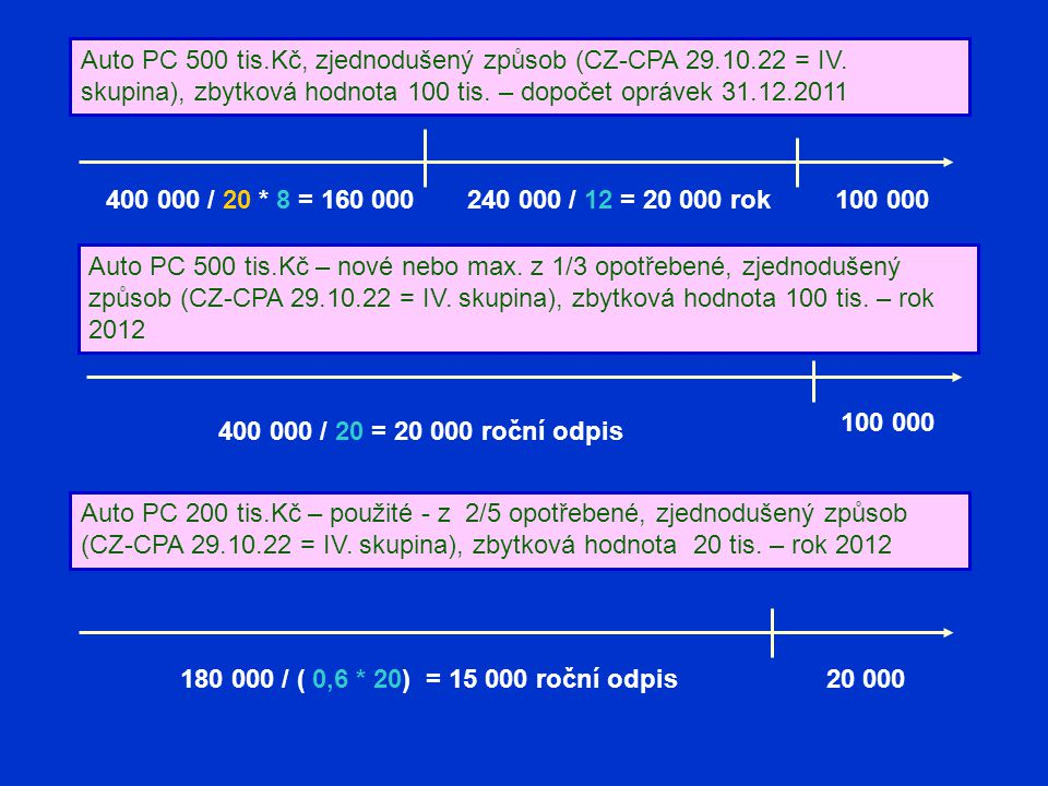 Auto PC 500 tis. Kč, zjednodušený způsob (CZ-CPA 29. 10. 22 = IV