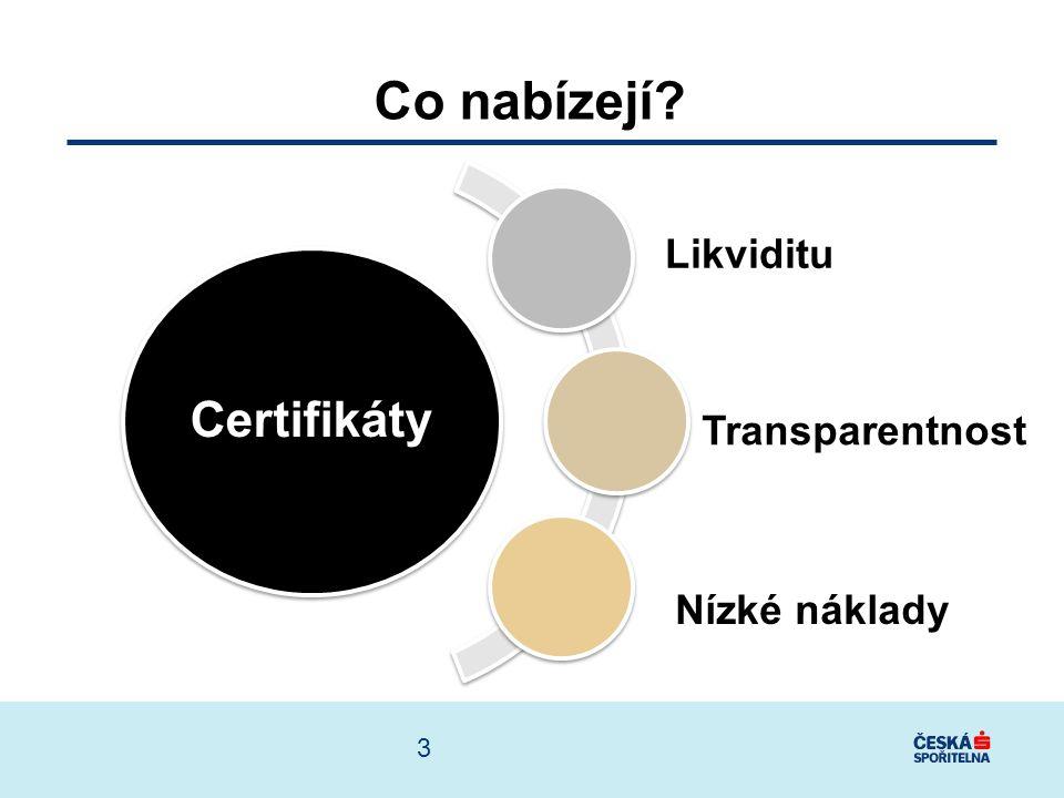 Co nabízejí Certifikáty Likviditu Transparentnost Nízké náklady