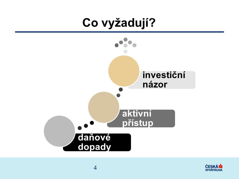 Co vyžadují daňové dopady aktivní přístup investiční názor