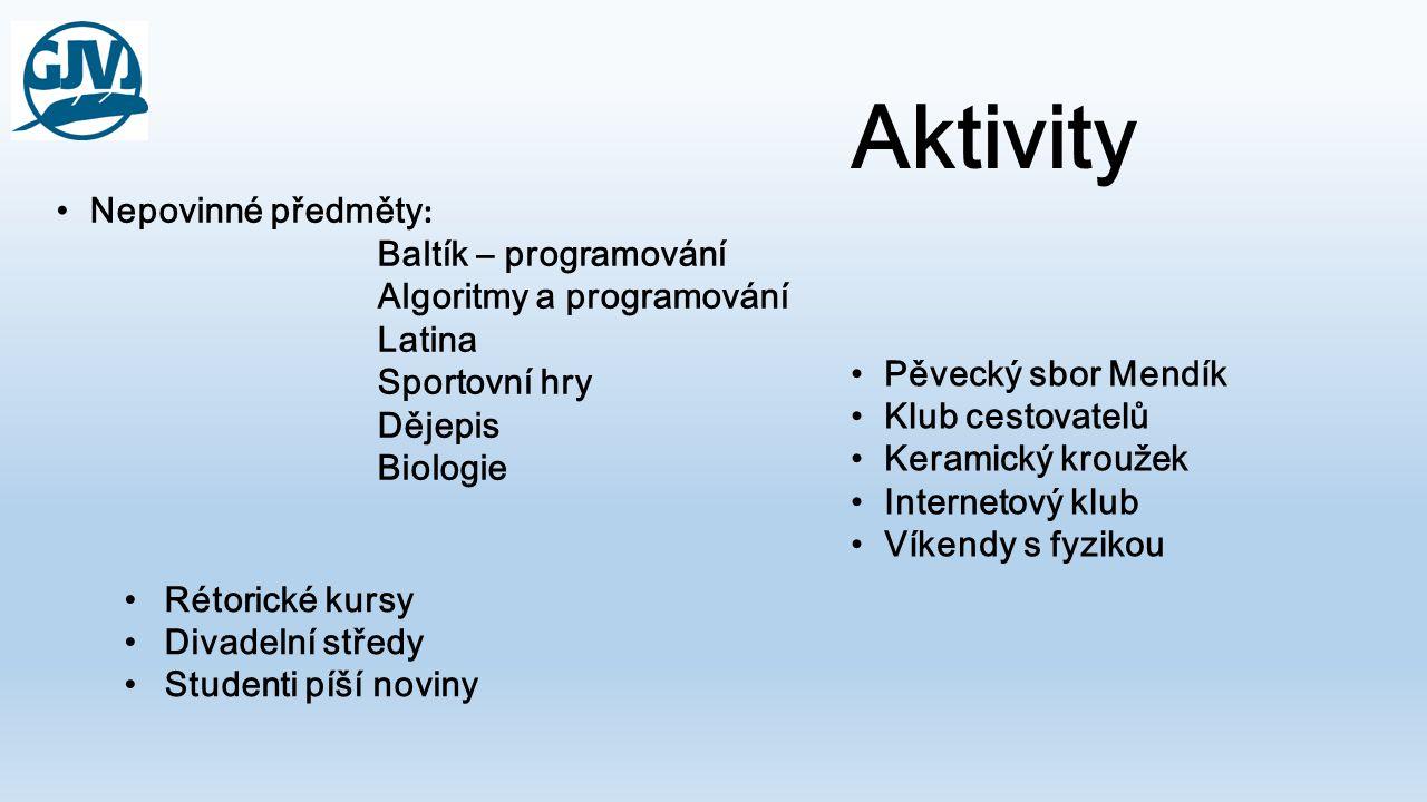 Aktivity Nepovinné předměty: Baltík – programování