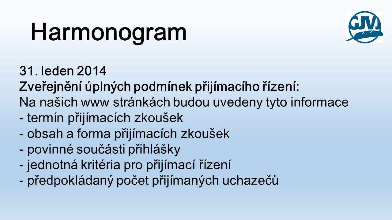 Harmonogram 31. leden 2014. Zveřejnění úplných podmínek přijímacího řízení: