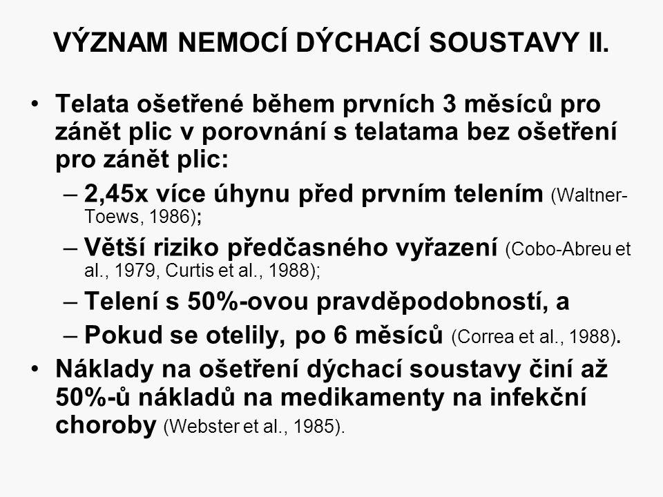 VÝZNAM NEMOCÍ DÝCHACÍ SOUSTAVY II.