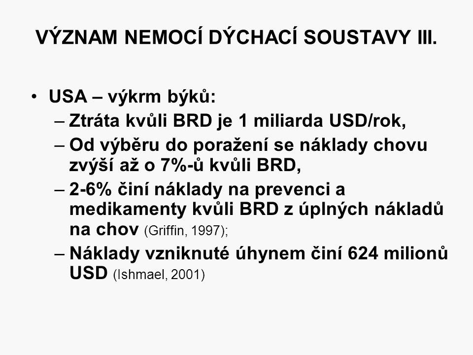 VÝZNAM NEMOCÍ DÝCHACÍ SOUSTAVY III.