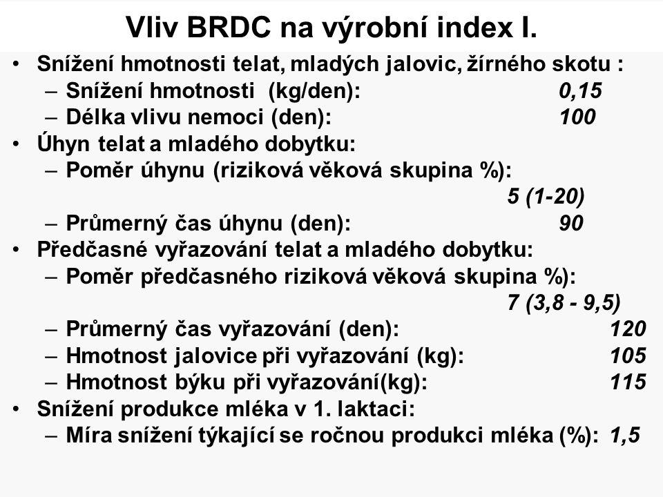 Vliv BRDC na výrobní index I.