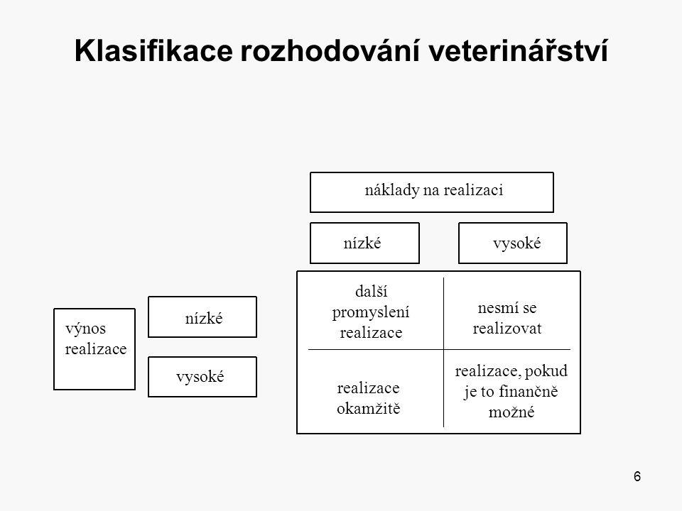 Klasifikace rozhodování veterinářství