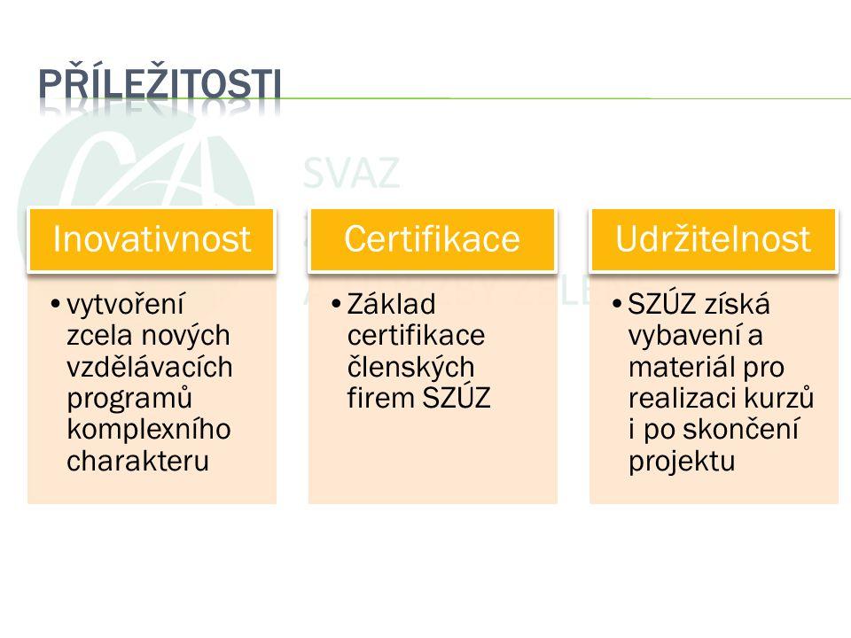 Příležitosti Inovativnost Certifikace Udržitelnost