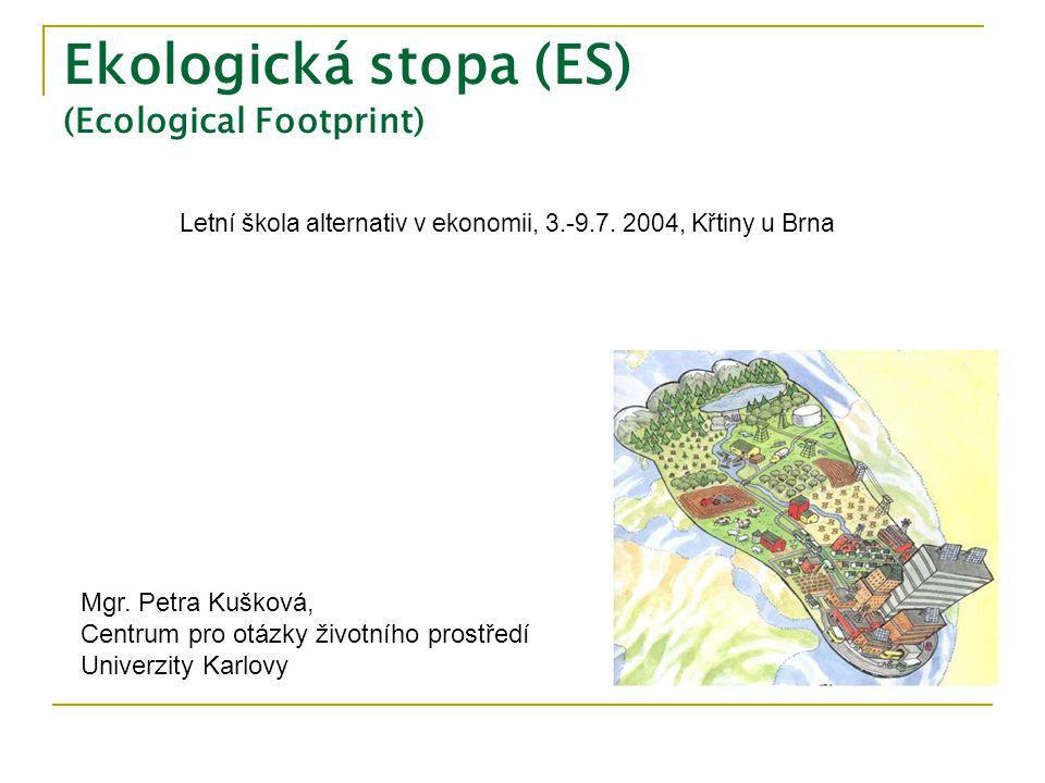 Ekologická stopa (ES) (Ecological Footprint)