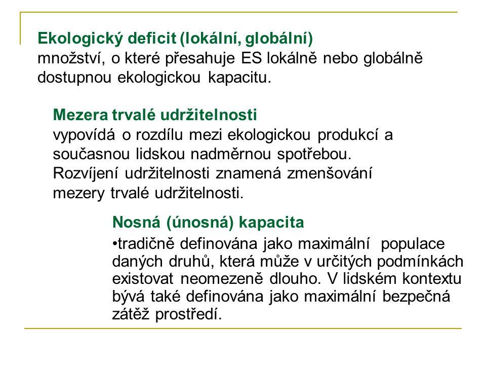 Ekologický deficit (lokální, globální) množství, o které přesahuje ES lokálně nebo globálně dostupnou ekologickou kapacitu.