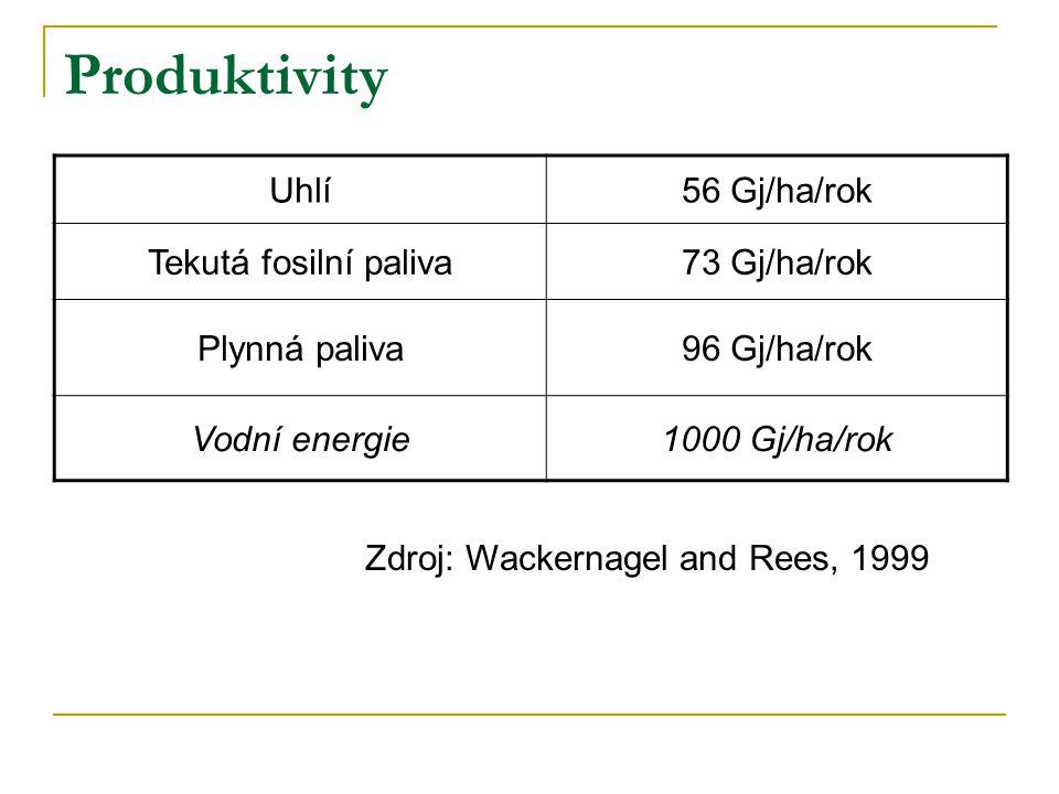 Produktivity Uhlí 56 Gj/ha/rok Tekutá fosilní paliva 73 Gj/ha/rok