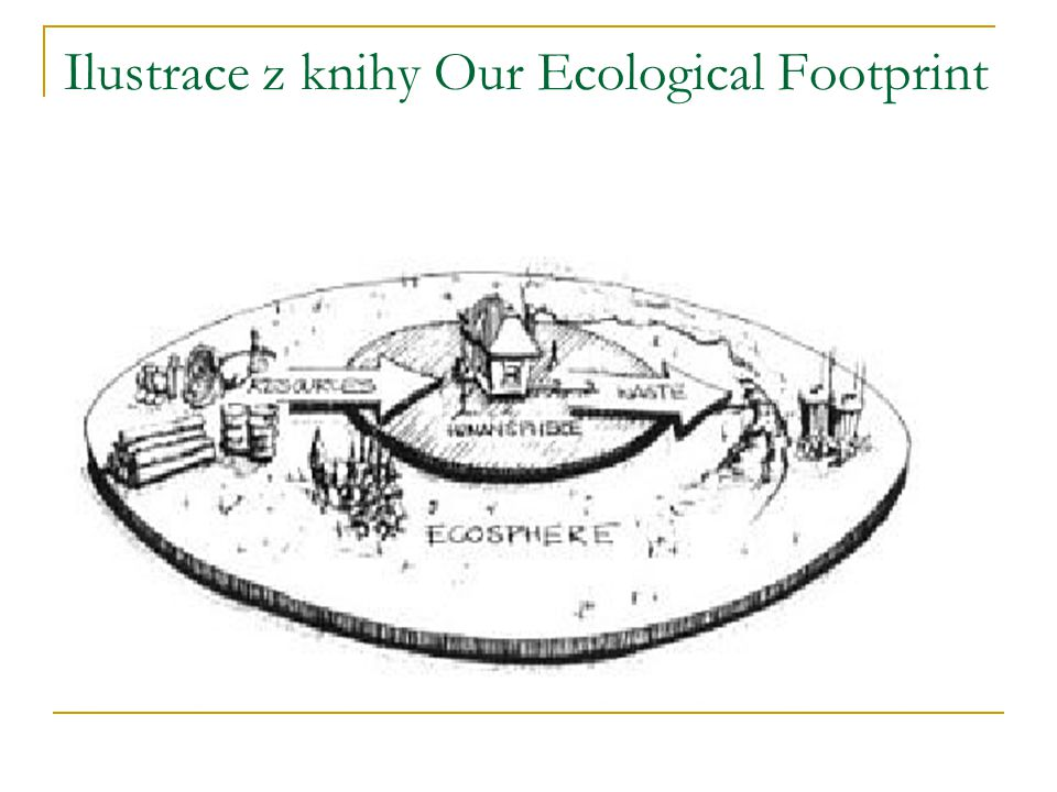 Ilustrace z knihy Our Ecological Footprint