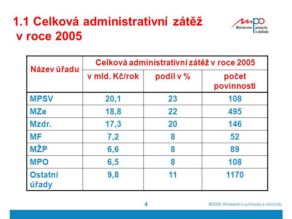 1.1 Celková administrativní zátěž v roce 2005
