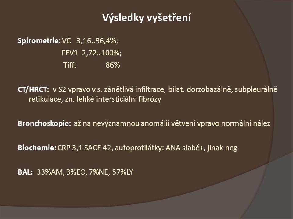 Výsledky vyšetření Spirometrie: VC 3,16..96,4%; FEV1 2,72..100%;