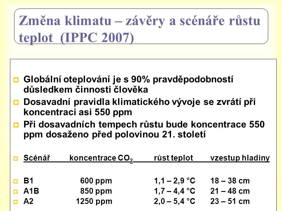 Změna klimatu – závěry a scénáře růstu teplot (IPPC 2007)