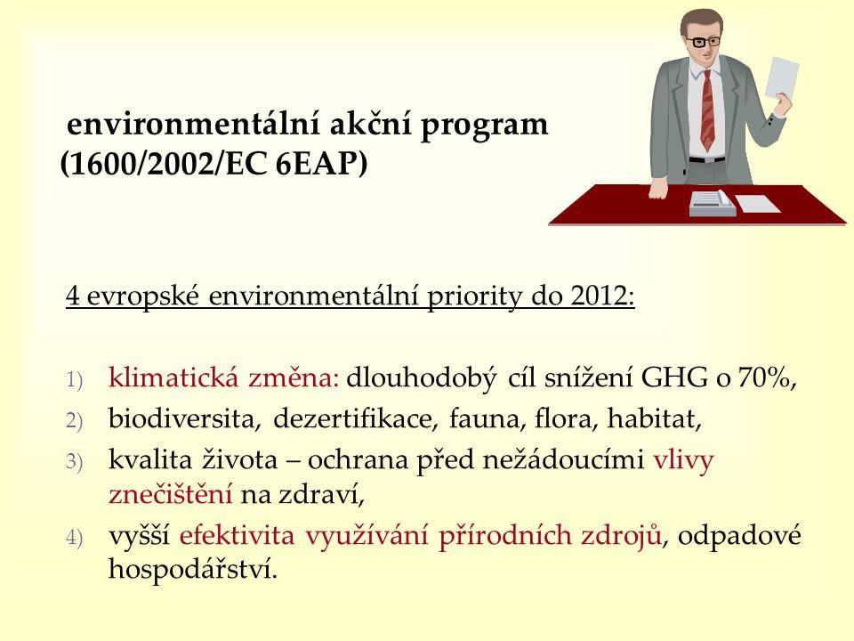 environmentální akční program (1600/2002/EC 6EAP)