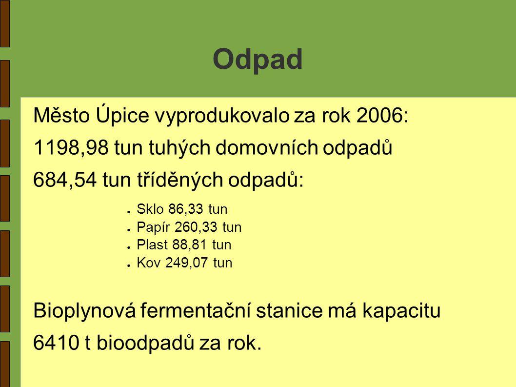 Odpad Město Úpice vyprodukovalo za rok 2006: