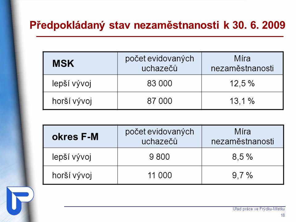 Cizinci na trhu práce v okrese Frýdek-Místek (1)