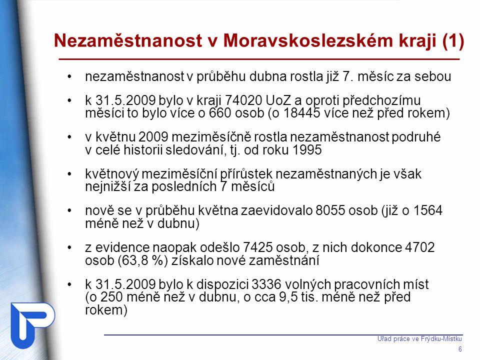 Nezaměstnanost v Moravskoslezském kraji (2)