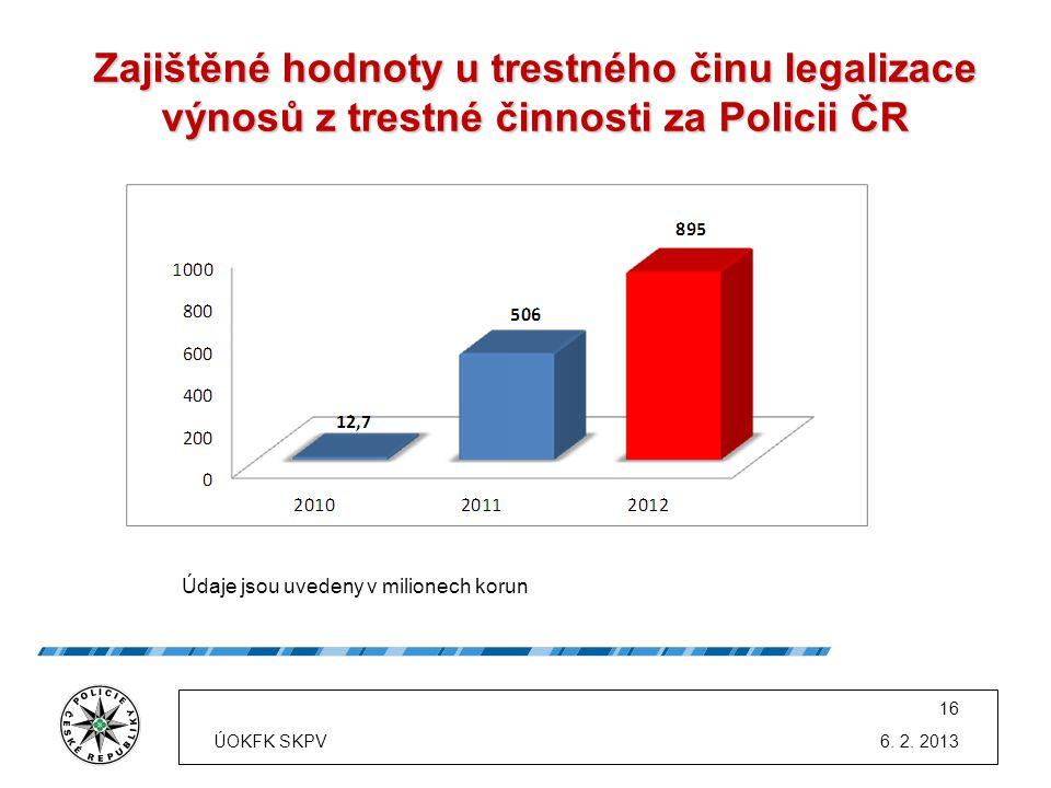 Zajištěné hodnoty u trestného činu legalizace výnosů z trestné činnosti za Policii ČR