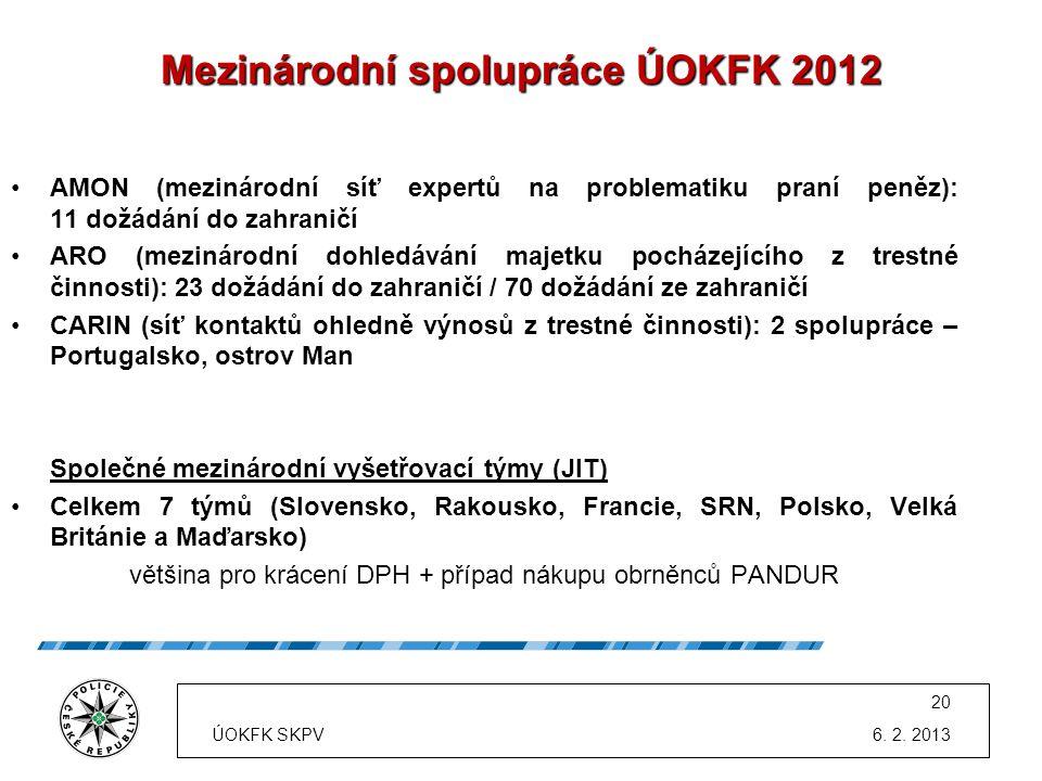 Mezinárodní spolupráce ÚOKFK 2012