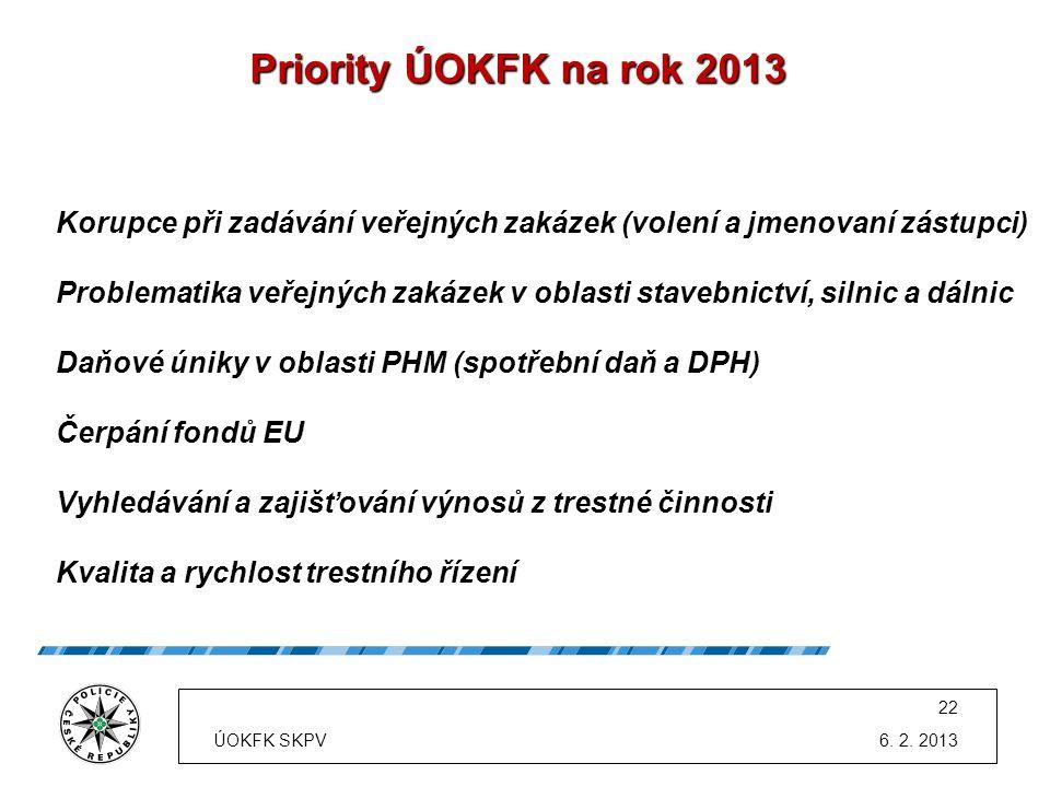 Priority ÚOKFK na rok 2013 Korupce při zadávání veřejných zakázek (volení a jmenovaní zástupci)