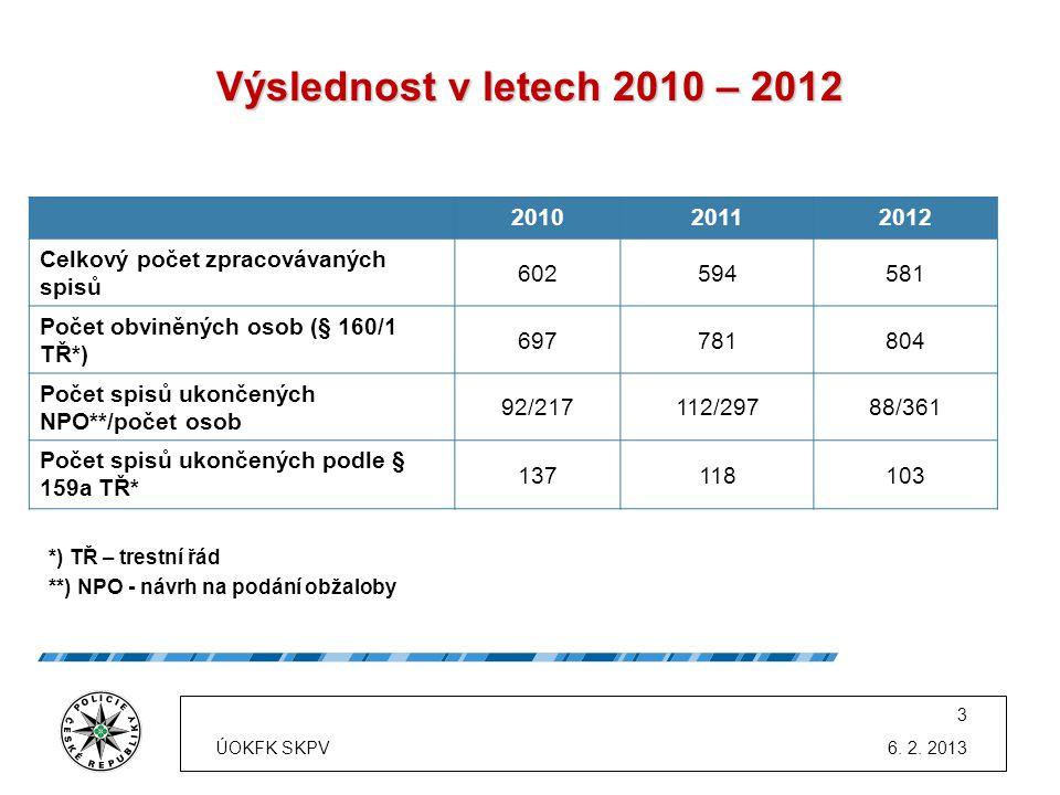 Výslednost v letech 2010 – 2012 2010. 2011. 2012. Celkový počet zpracovávaných spisů. 602. 594.