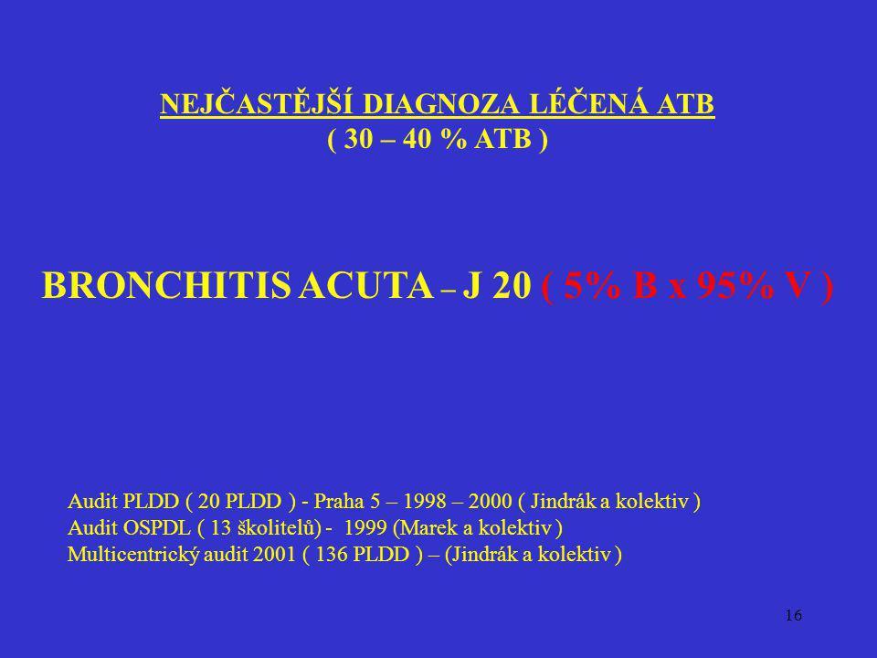 BRONCHITIS ACUTA – J 20 ( 5% B x 95% V )