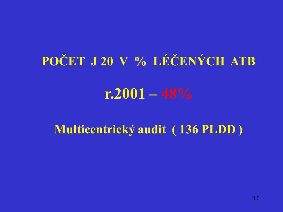 Multicentrický audit ( 136 PLDD )