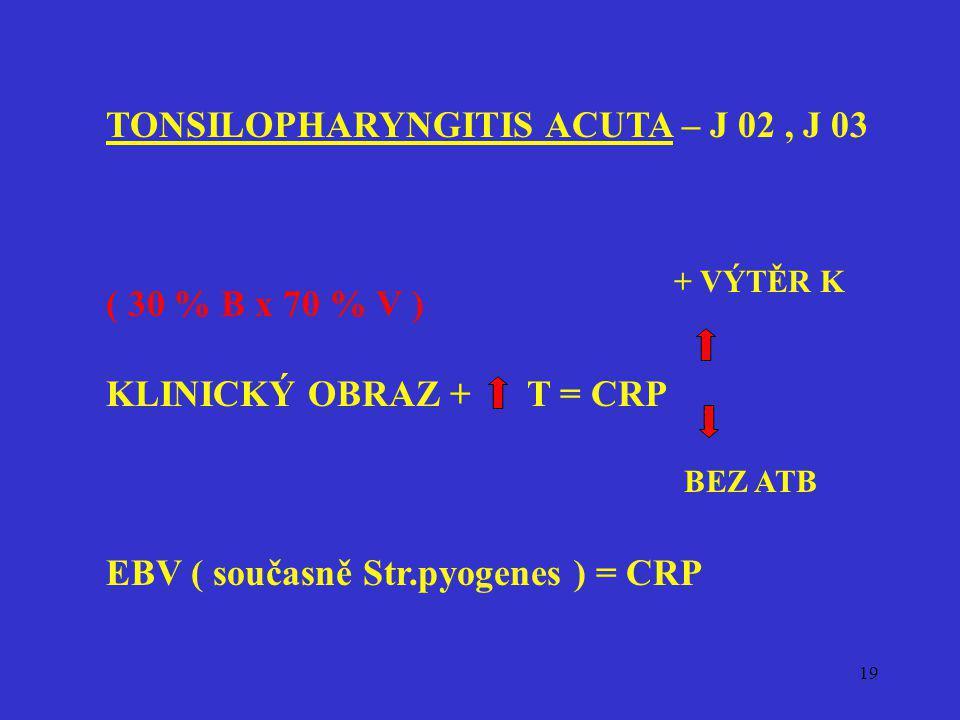 TONSILOPHARYNGITIS ACUTA – J 02 , J 03