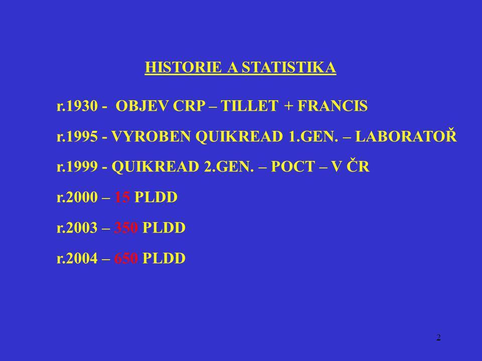 HISTORIE A STATISTIKA r.1930 - OBJEV CRP – TILLET + FRANCIS. r.1995 - VYROBEN QUIKREAD 1.GEN. – LABORATOŘ.
