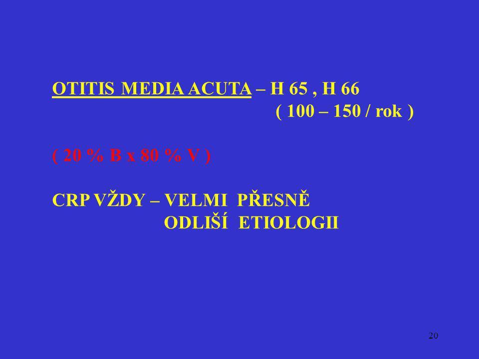 OTITIS MEDIA ACUTA – H 65 , H 66 ( 100 – 150 / rok ) ( 20 % B x 80 % V ) CRP VŽDY – VELMI PŘESNĚ.