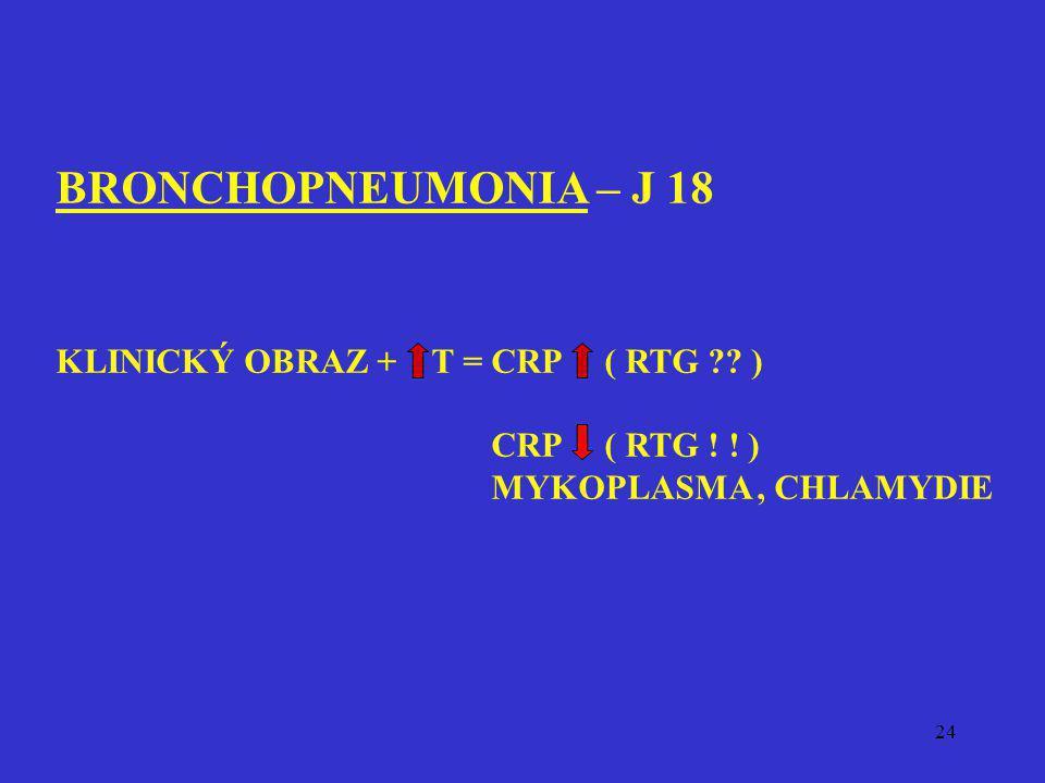 BRONCHOPNEUMONIA – J 18 KLINICKÝ OBRAZ + T = CRP ( RTG )