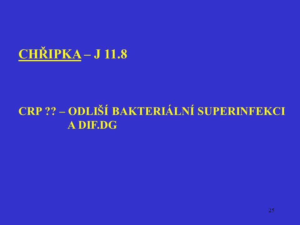 CHŘIPKA – J 11.8 CRP – ODLIŠÍ BAKTERIÁLNÍ SUPERINFEKCI A DIF.DG