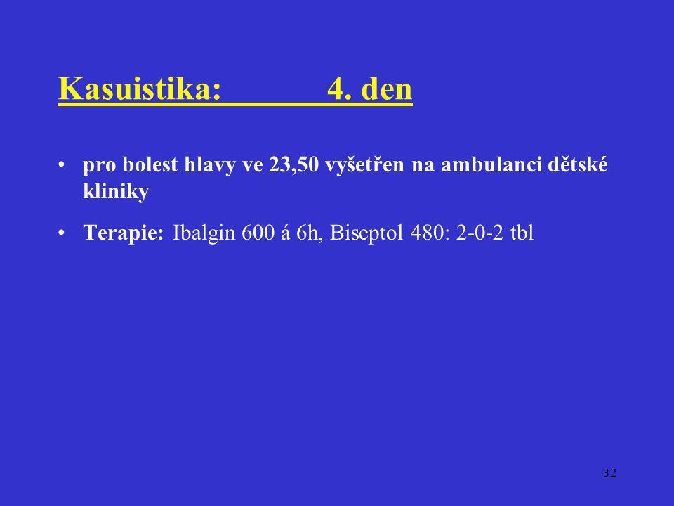 Kasuistika: 4. den pro bolest hlavy ve 23,50 vyšetřen na ambulanci dětské kliniky.