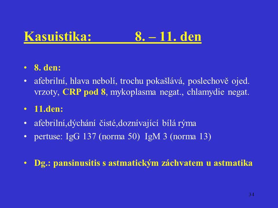 Kasuistika: 8. – 11. den 8. den: afebrilní, hlava nebolí, trochu pokašlává, poslechově ojed. vrzoty, CRP pod 8, mykoplasma negat., chlamydie negat.