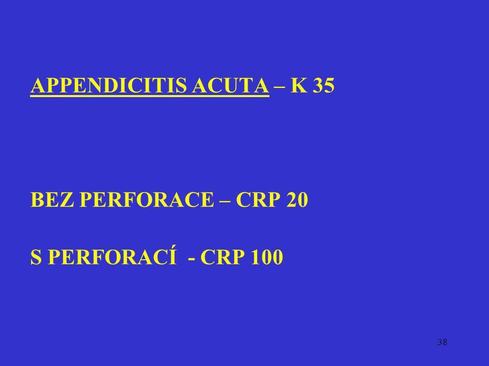 APPENDICITIS ACUTA – K 35 BEZ PERFORACE – CRP 20 S PERFORACÍ - CRP 100