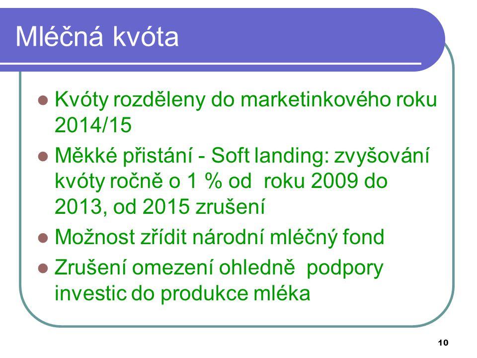 Mléčná kvóta Kvóty rozděleny do marketinkového roku 2014/15