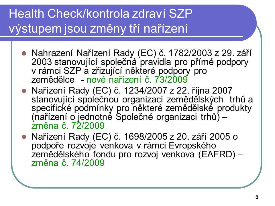 Health Check/kontrola zdraví SZP výstupem jsou změny tří nařízení