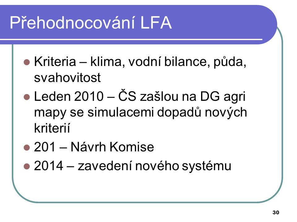Přehodnocování LFA Kriteria – klima, vodní bilance, půda, svahovitost
