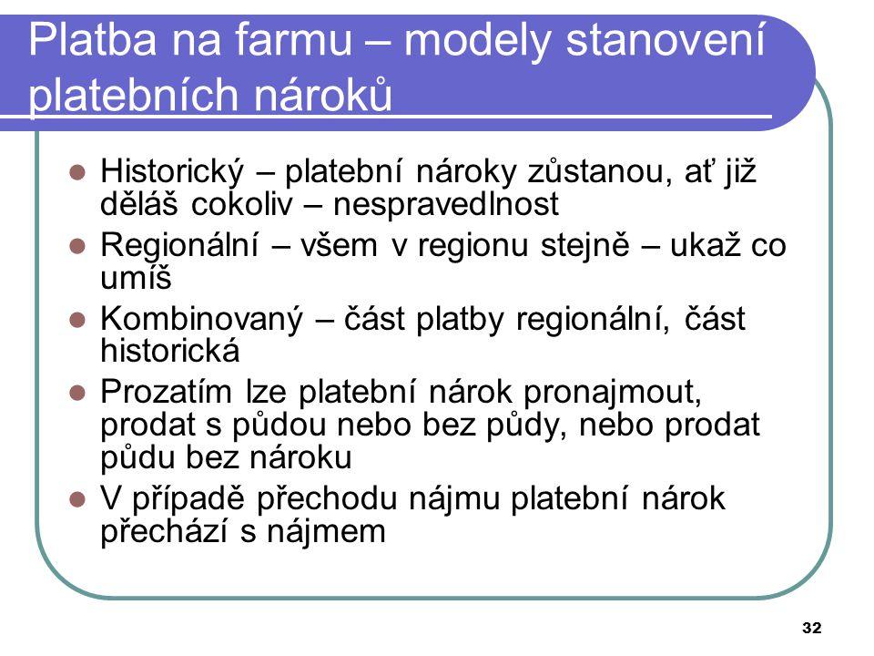 Platba na farmu – modely stanovení platebních nároků