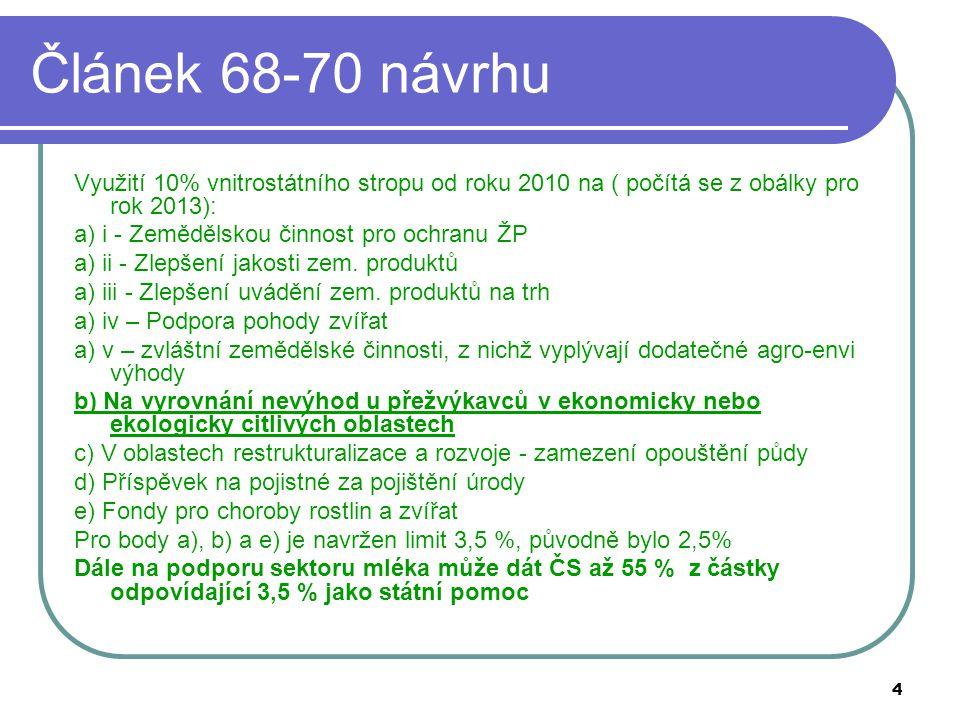Článek 68-70 návrhu Využití 10% vnitrostátního stropu od roku 2010 na ( počítá se z obálky pro rok 2013):