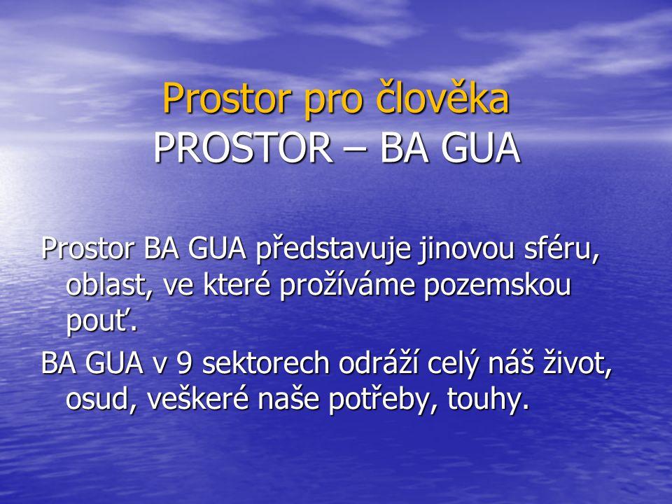 Prostor pro člověka PROSTOR – BA GUA