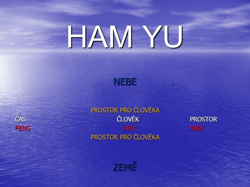 HAM YU NEBE PROSTOR PRO ČLOVĚKA ČAS ČLOVĚK PROSTOR FENG REN SHUI ZEMĚ