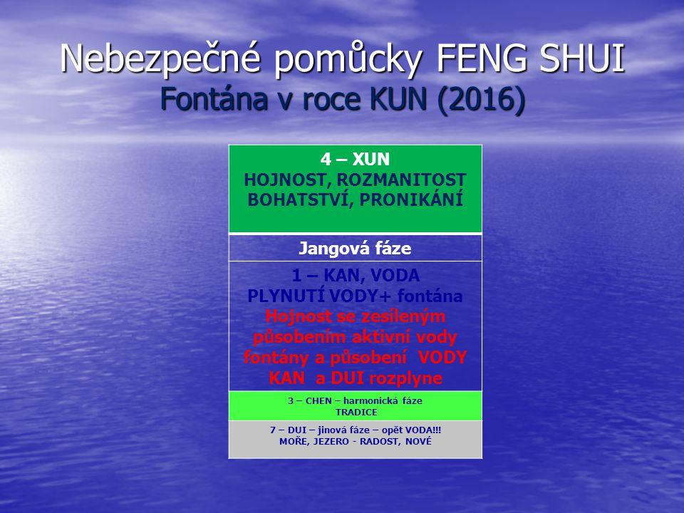 Nebezpečné pomůcky FENG SHUI Fontána v roce KUN (2016)