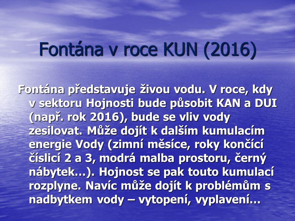 Fontána v roce KUN (2016)
