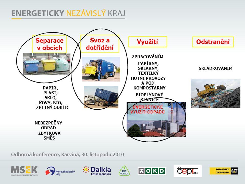 PAPÍR , PLAST, SKLO, KOVY, BIO, Energetické využiTí odpadů