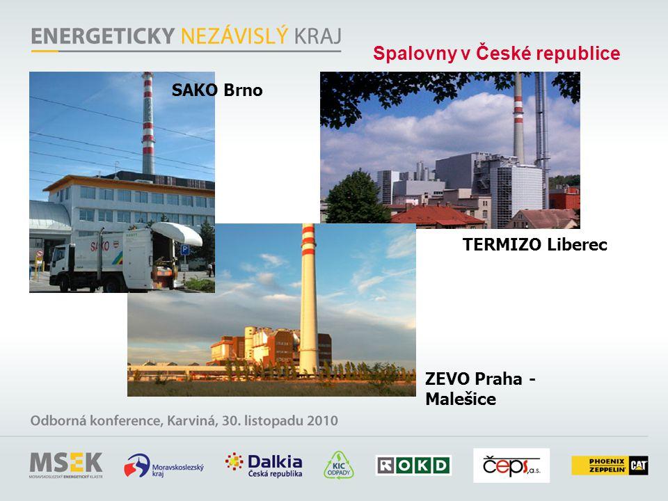 Spalovny v České republice