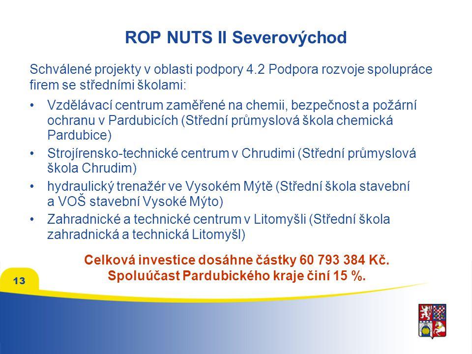 ROP NUTS II Severovýchod